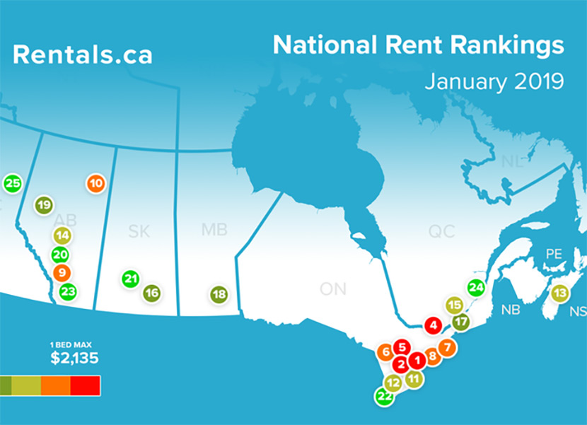 2019 Canada National Rental Index Report